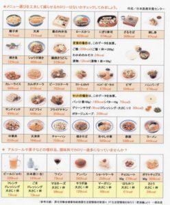 食事のカロリー表