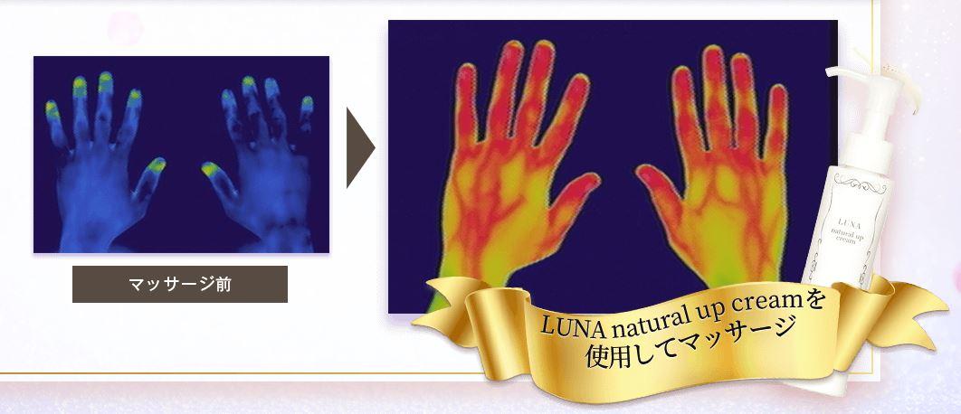 ルーナ ナチュラルアップクリーム使用後の体温変化