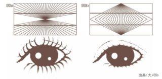 錯覚で目が大きく見える