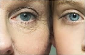 目もとの加齢