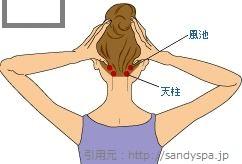 女性の薄毛に効くツボ_天柱の押し方