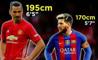 サッカー選手の身長