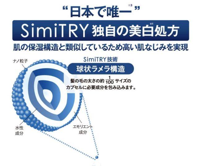 シミトリーラメラ構造