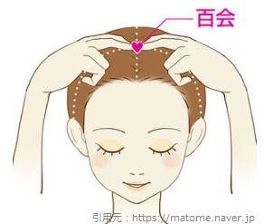 女性の薄毛に効くツボ_百会